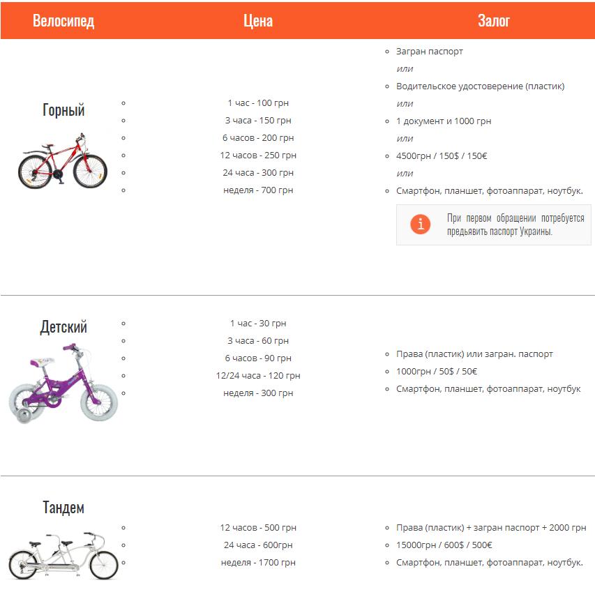 Прайс лист на прокат велосипедов локация Голосеево